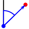 Wegpunktprojektion (Peilung)